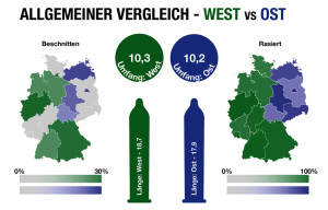 allgemeiner-vergleich-ost-west