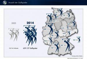 golfstatistik2005-2014-1112x753