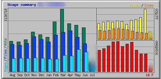 Statistik_Grafik_01_2018